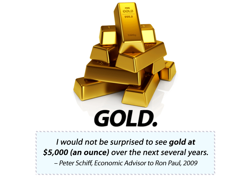 Peter Schiff gold quote